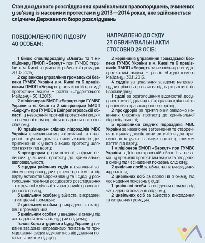 справа Майдану